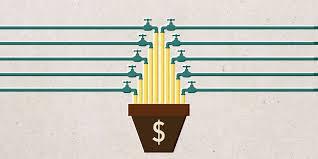 كم المبلغ المطلوب لتمويل مشروعك 2